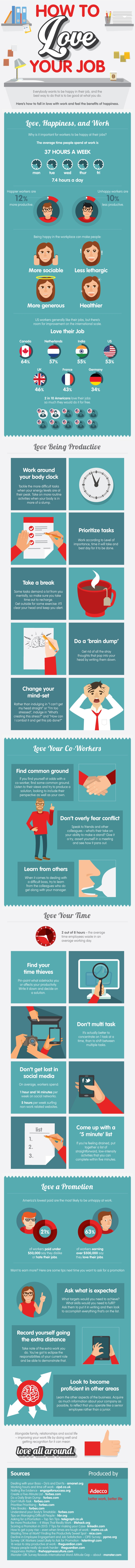 how-to-love-your-job