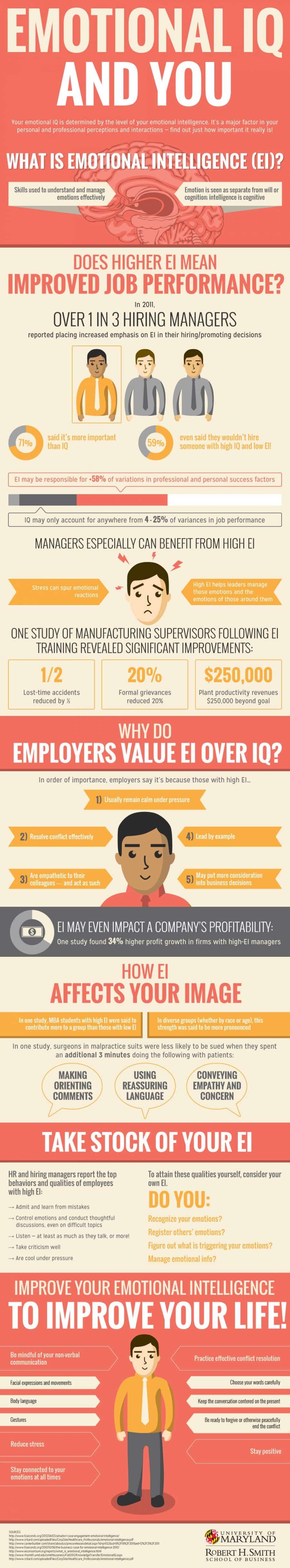 EmotionalIQ-Infographic