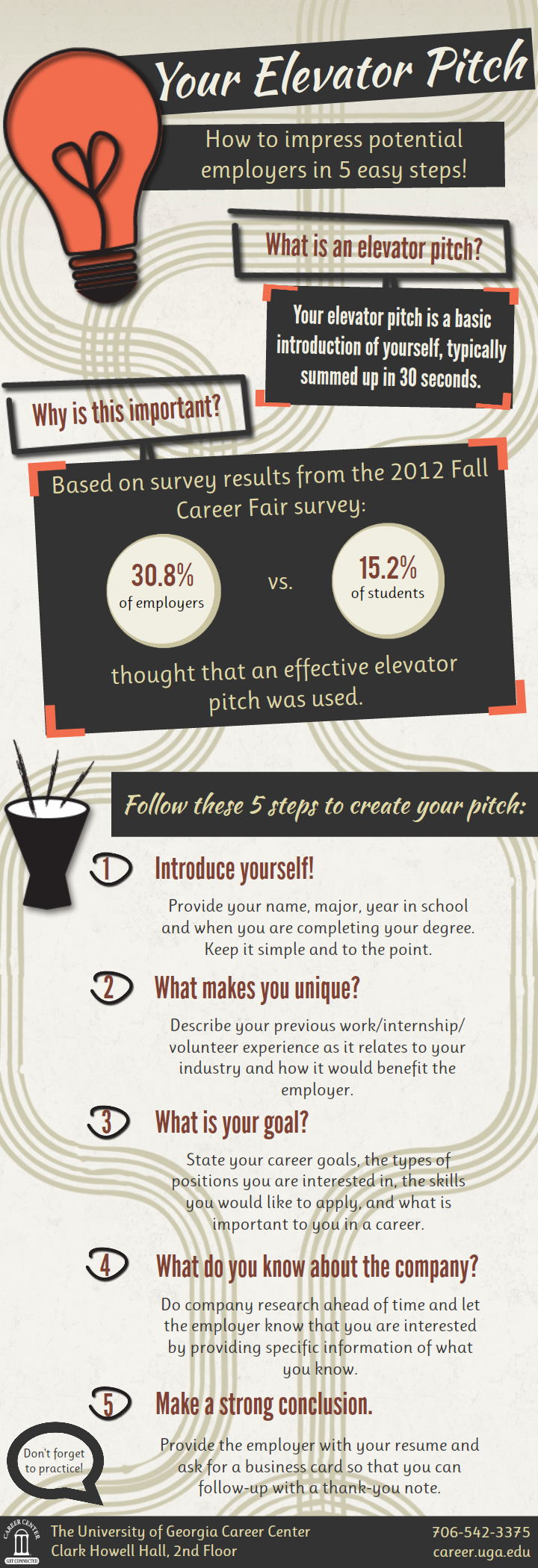 Impress-Employers-in-30-Seconds-by-Your-Elevator-Pitch-INFOGRAPHIC