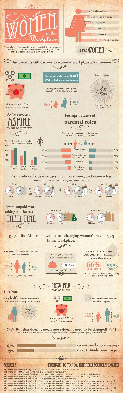 women-in-workplace