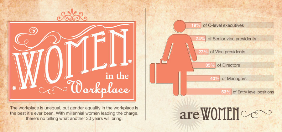 women-in-workplace