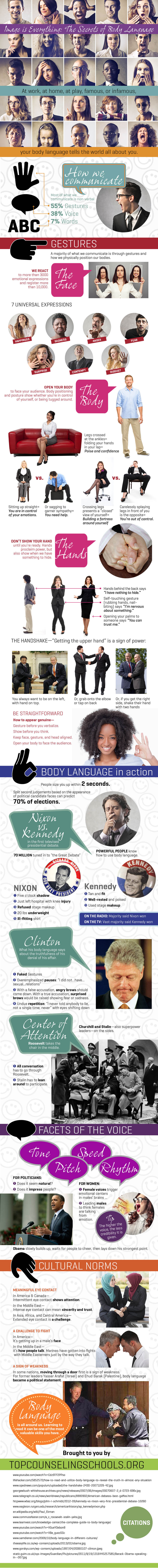 Why Body Language Matters In Life [INFOGRAPHIC]
