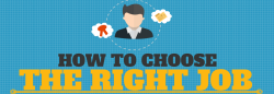 How-to-Choose-the-Right-Job-INFOGRAPHIC