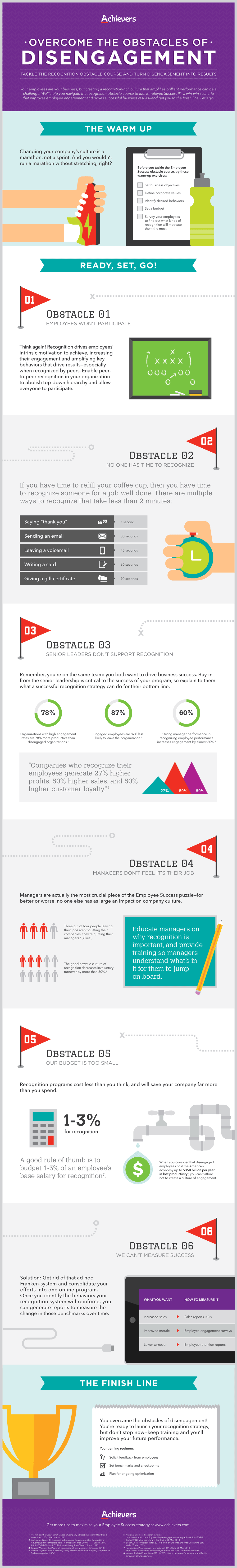 The Obstacle Course of Employee Engagement [INFOGRAPHIC]