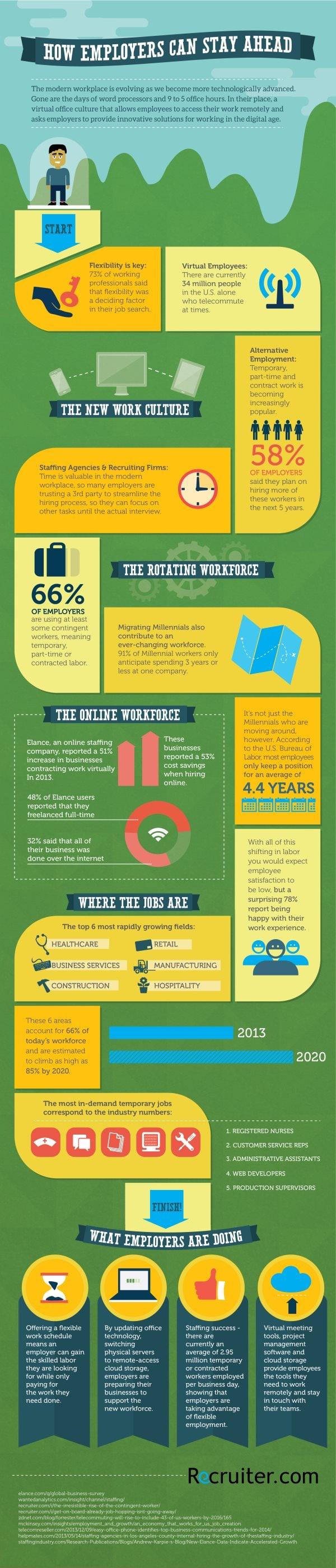 Recruiter-infographic