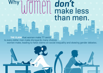 WomenWages