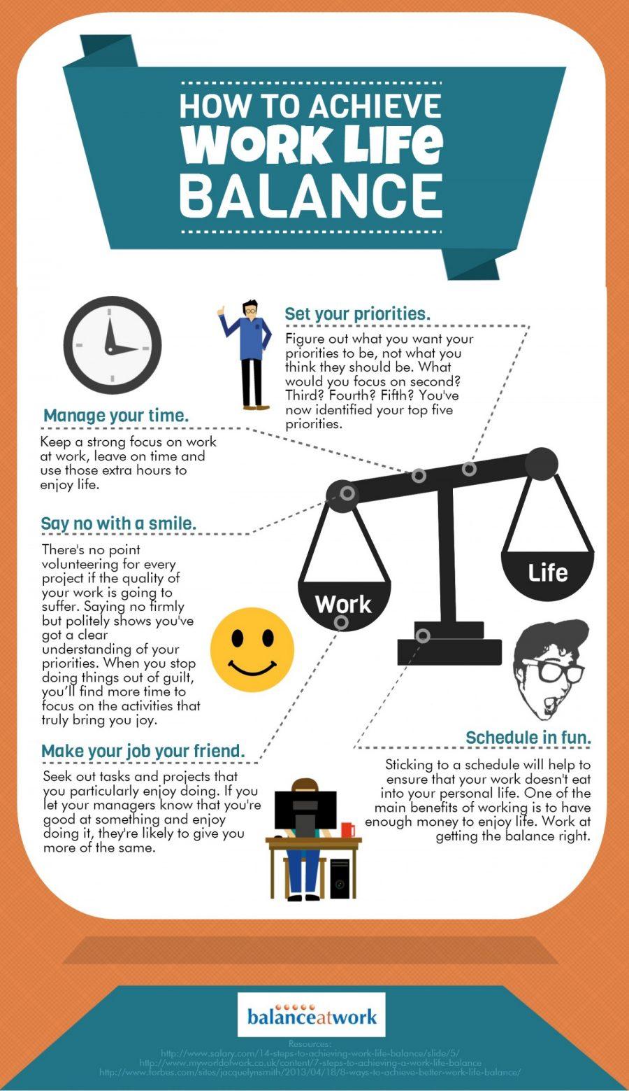 how-to-achieve-work-life-balance_5347586c17913_w1500