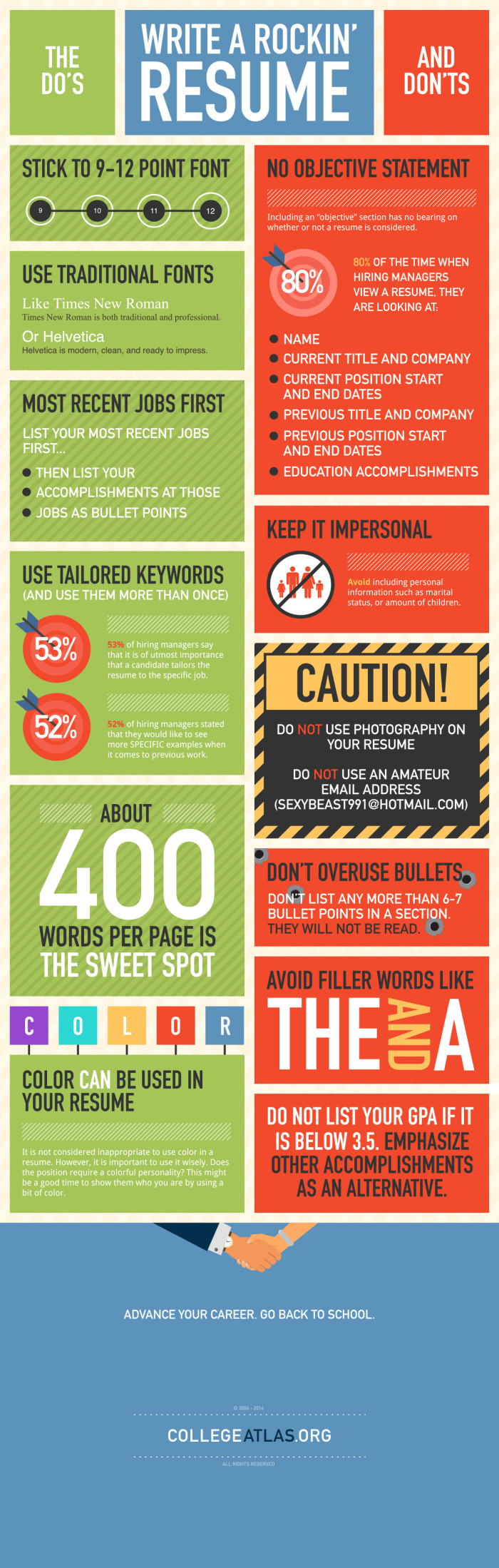 The Dos and Donts to Writing a Rockin Resume INFOGRAPHIC