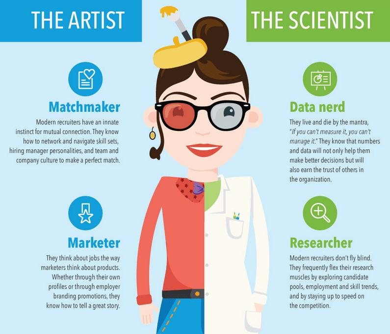 artist & scientist