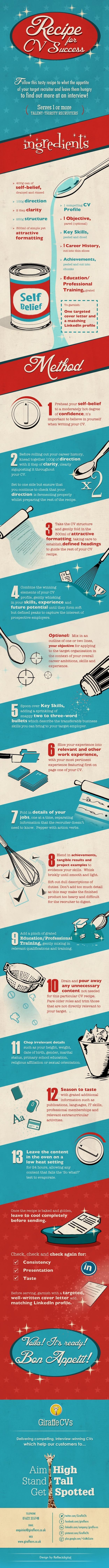 recipe_for_success_infographic