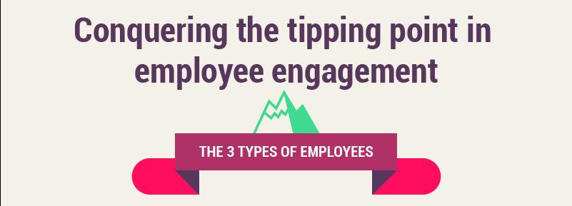 weekdone-employee-engagement-infographic (2)