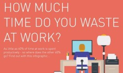 How-Much-Time-Do-you-Waste-at-Work-infographic