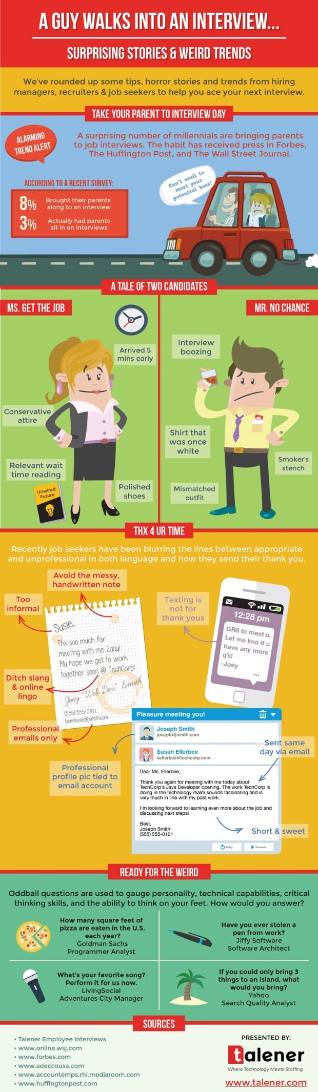 Job-Interview-Stories-and-Trends