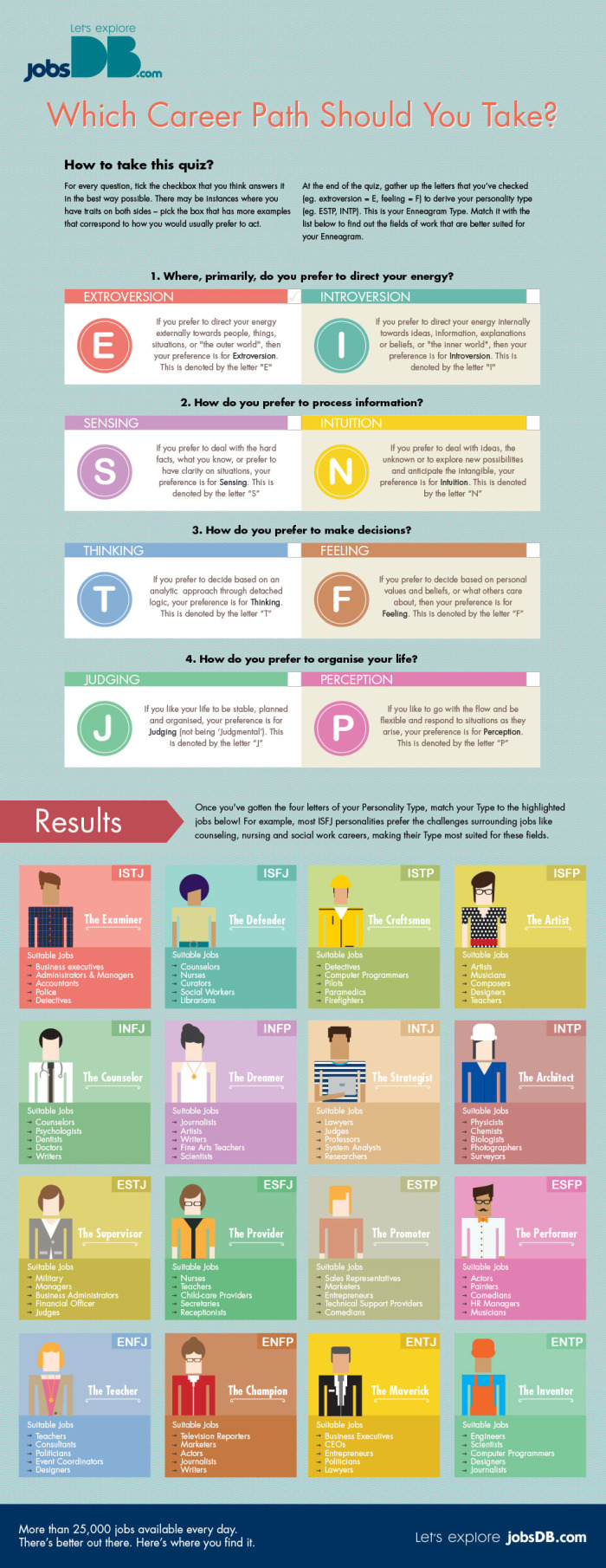 which career path should you take   infographic