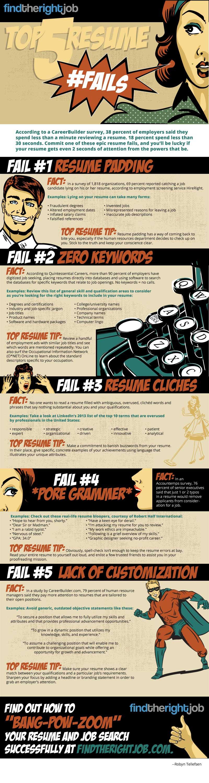 resumefails