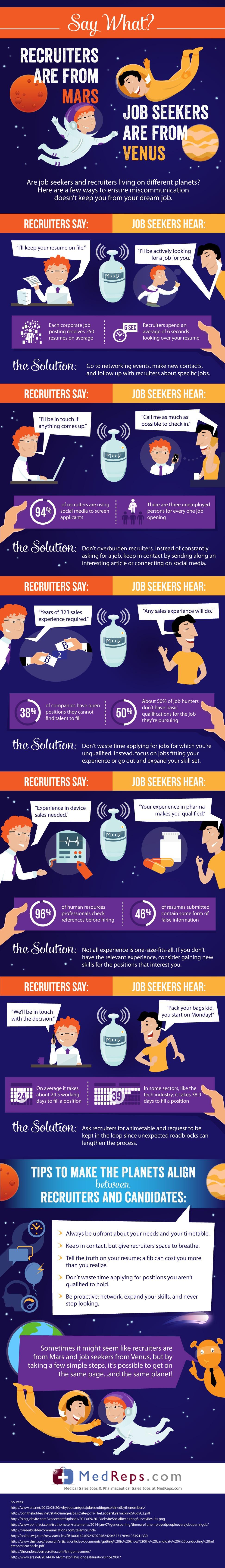 RecruitersJobSeekersInfographic