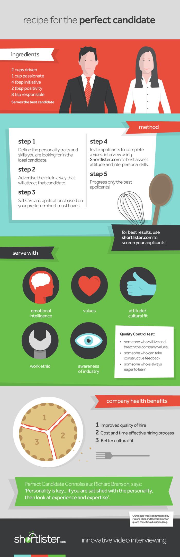Shortlister_ARecipeforthePerfectCandidate_Infographic_2-01 (2) (1)