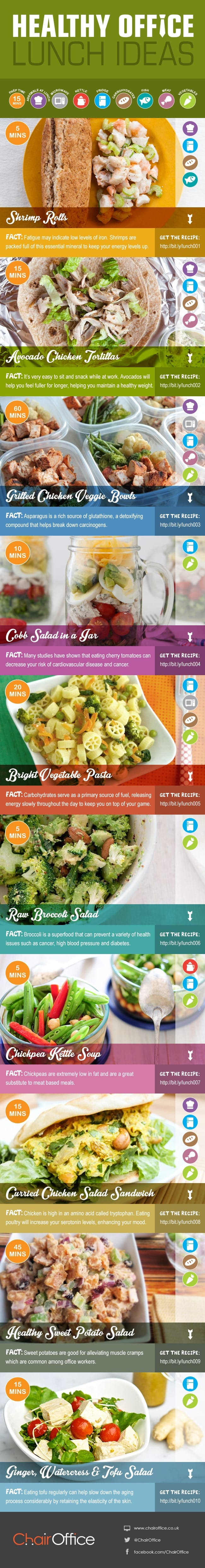 healthy-office-lunch-ideas