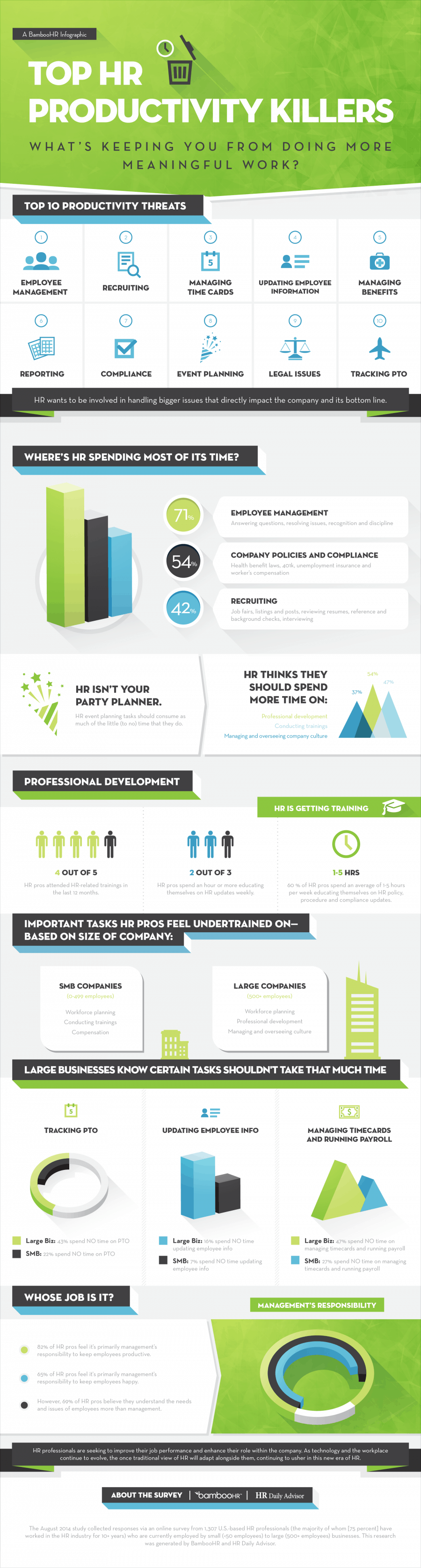 Infographic_The_Strategic_Costs_of_Employee_Management_Minutiae_FINAL