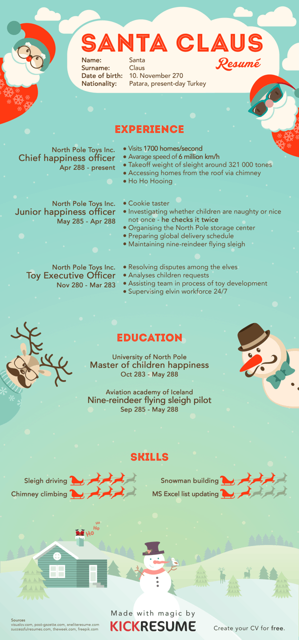 what does santa u0026 39 s resume look like