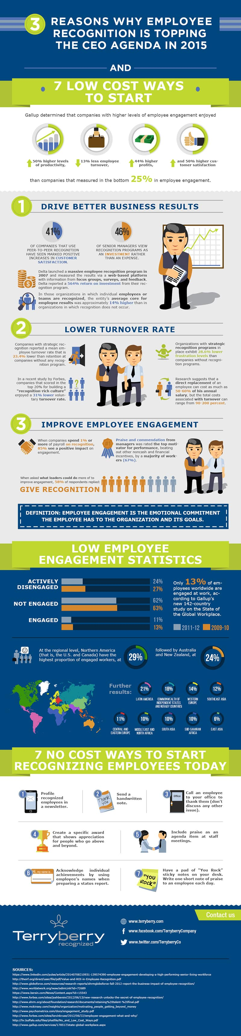 recognise your employees