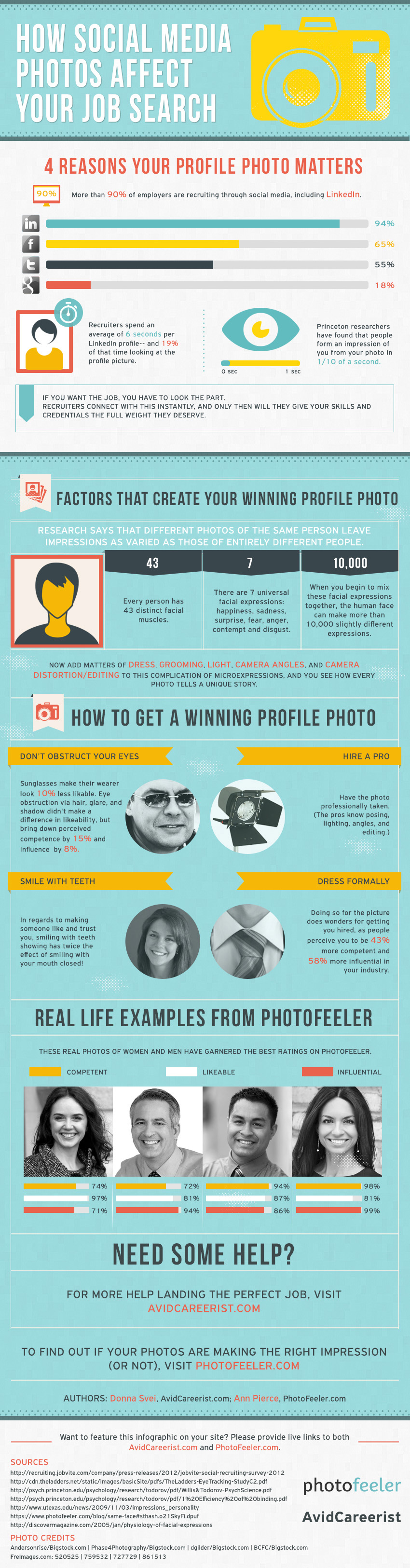 1428927098-profile-photo-telling-employers-infographic