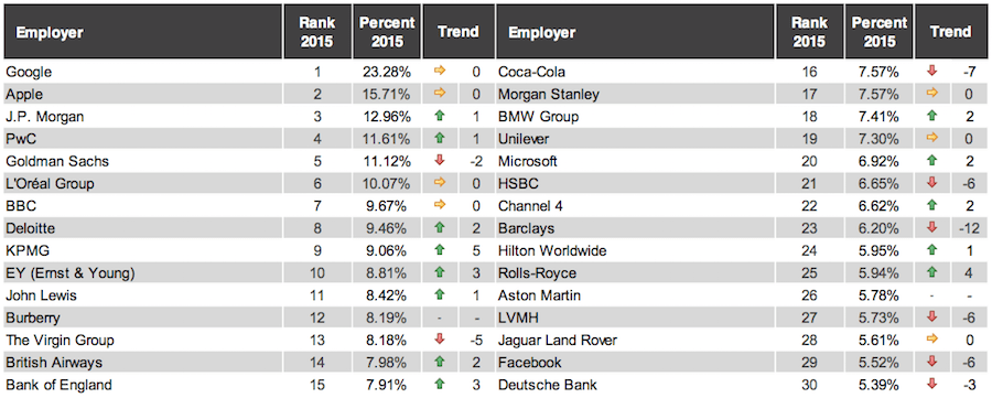 business-commerce rankings