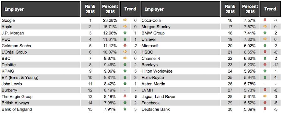 business-commerce rankings