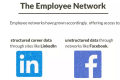 employee-network