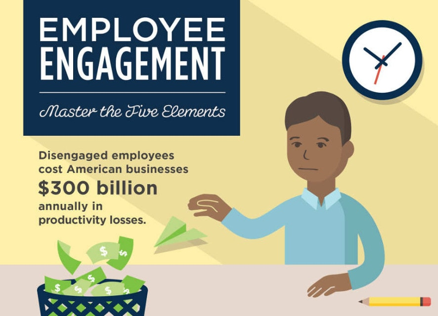 master-employee-engagement