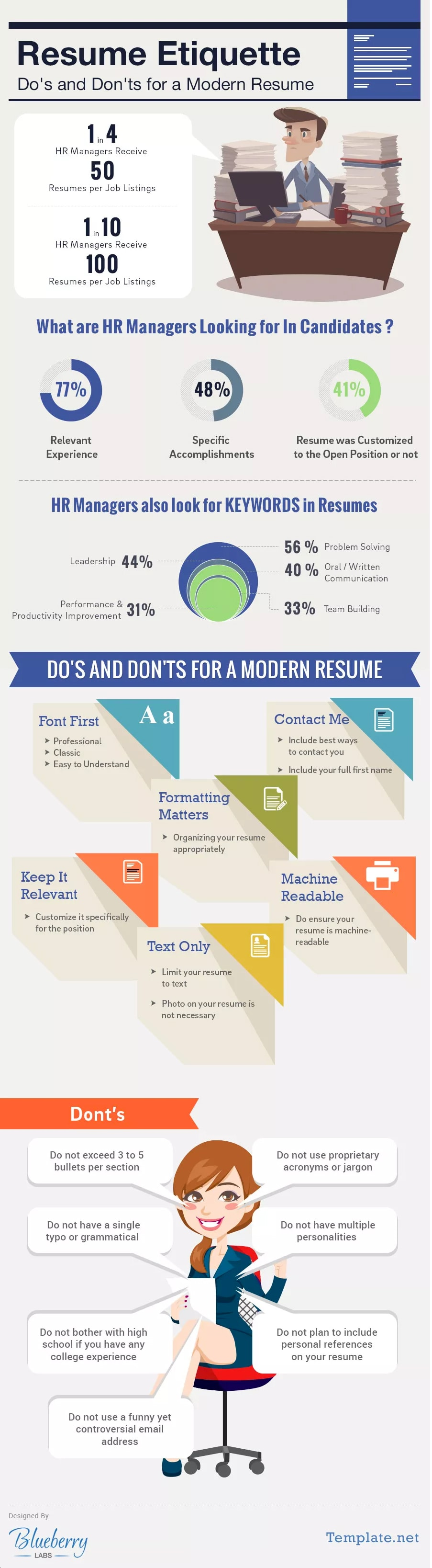 resume3 - Tips For Building A Resume