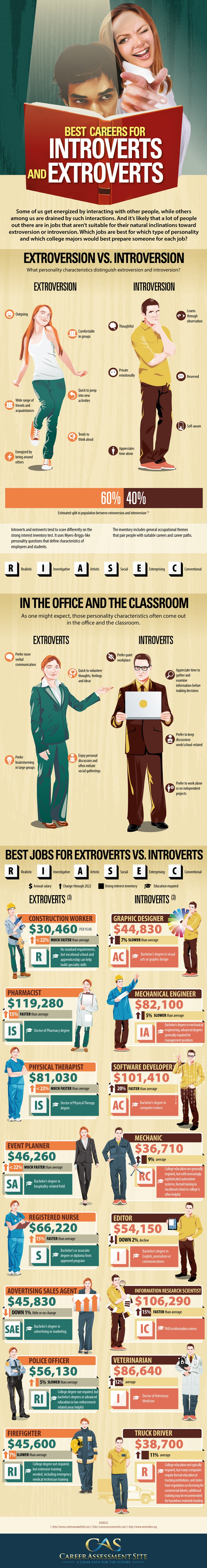 Career-Infographic