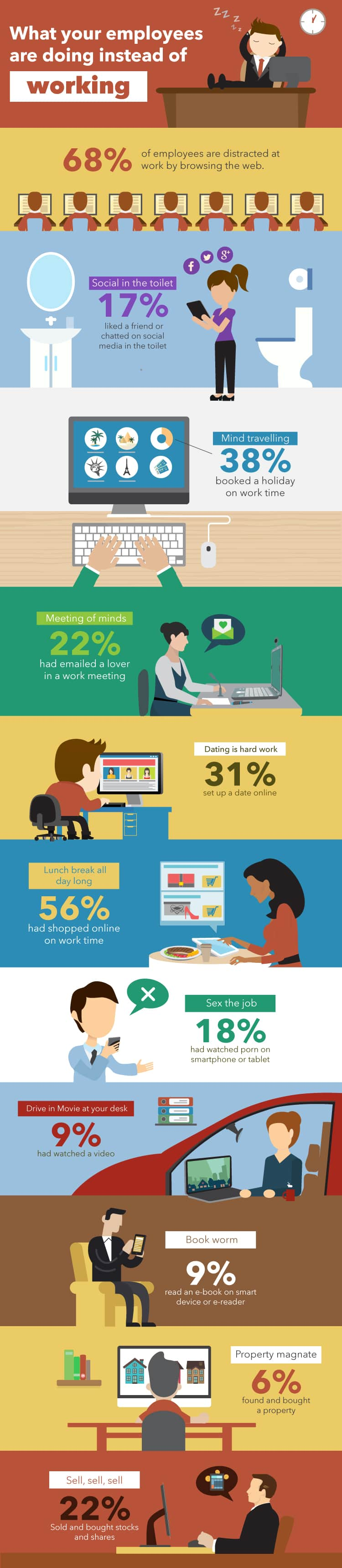 procrastination-infographic