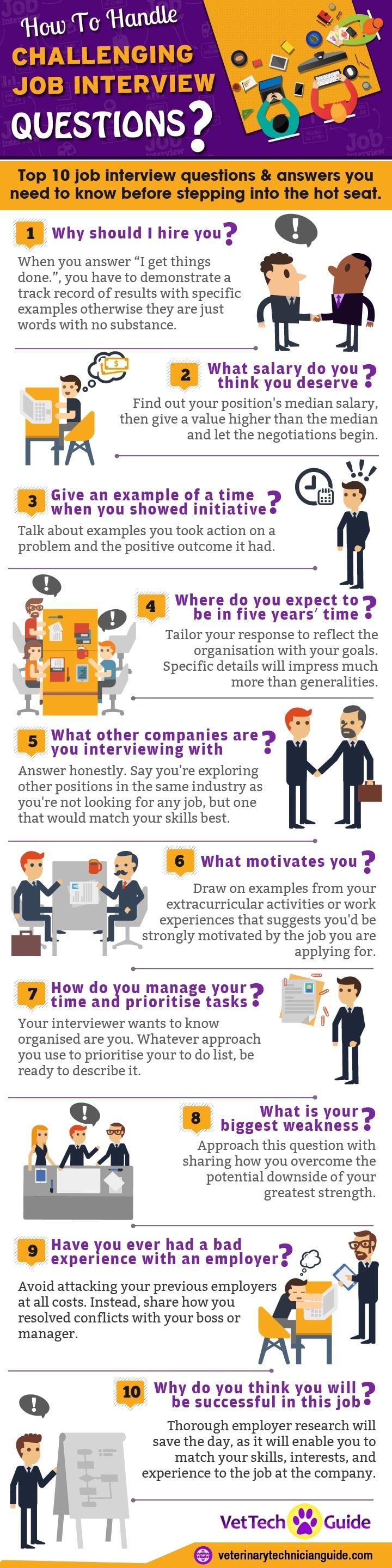 How to Answer the Top 10 Interview Questions #infographic