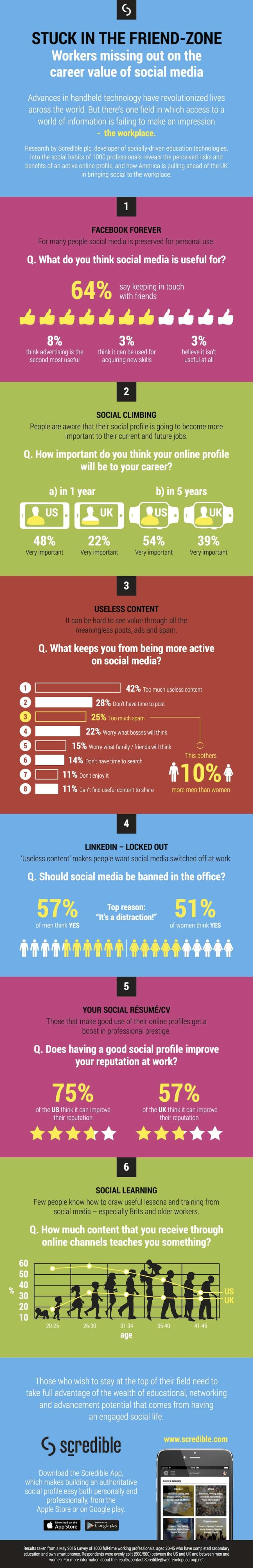 Infographic-social-media-survey
