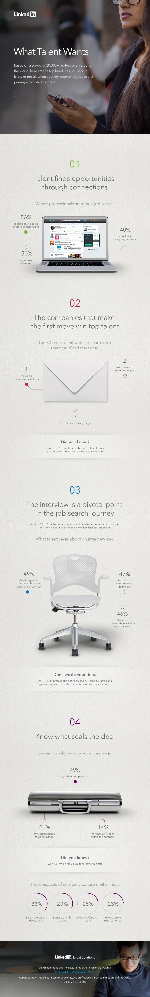 global-talent-trends-2015-infographic-1-638
