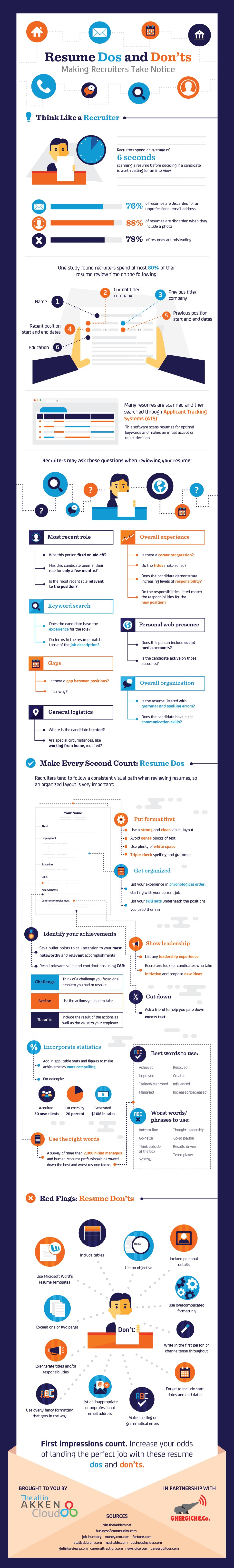 resume-dos-donts-infographic