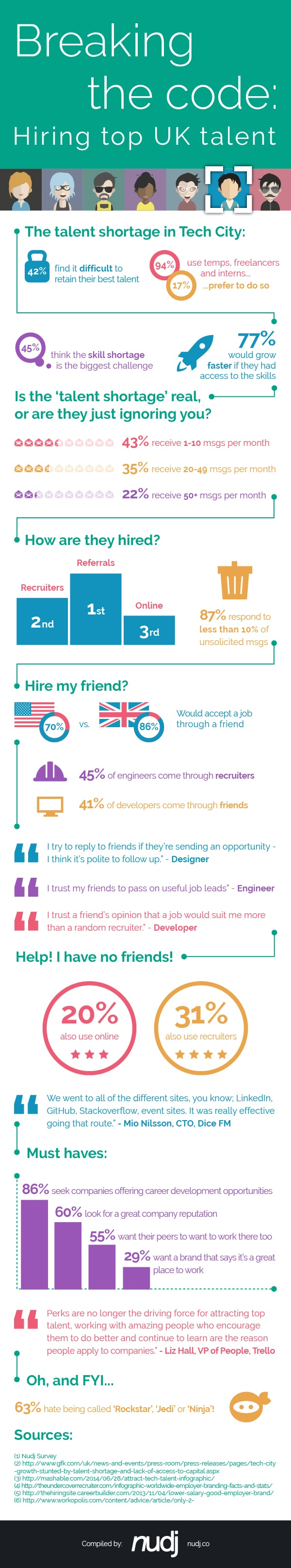 nudj_breaking_the_code_infographic (1)