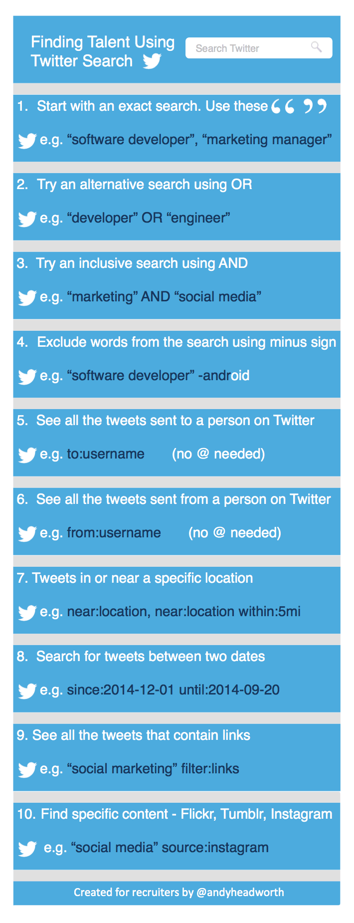 Finding-Talent-Using-Twitter-Search (1)