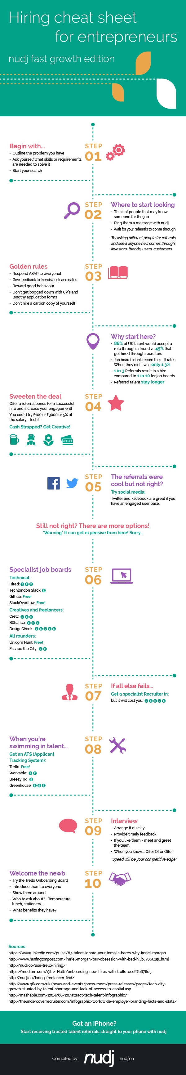 nudj-infographic-2
