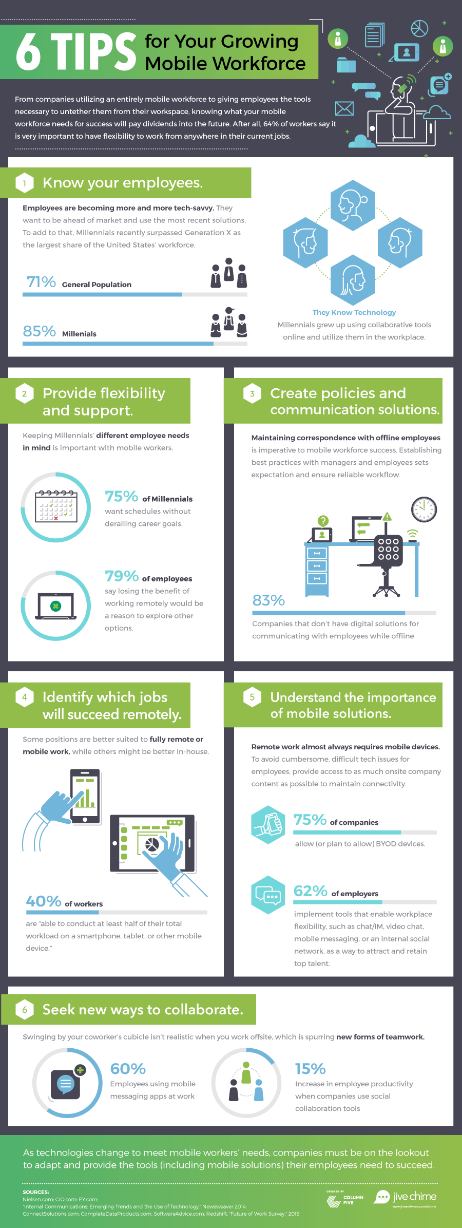 Jive-w_ChimeMobileWorkforce_infographic
