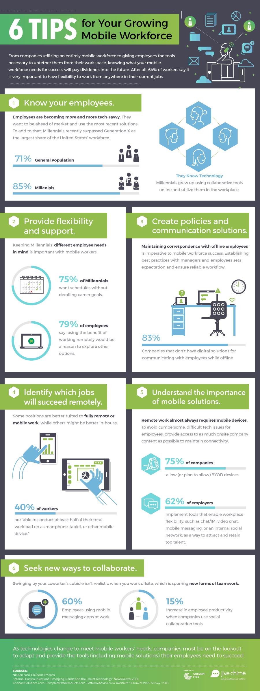 Jive-w_ChimeMobileWorkforce_infographic