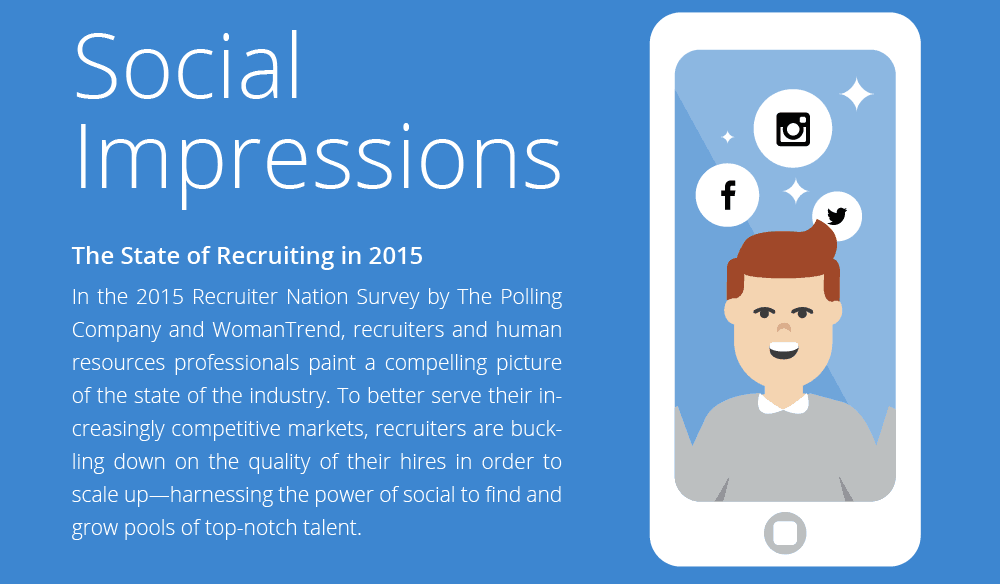 Social-Impressions-Infographic