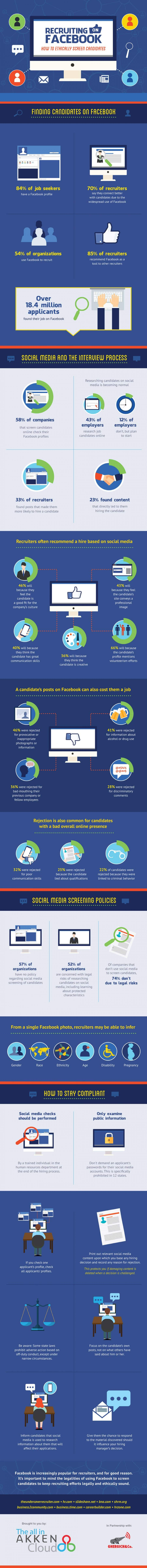 How-to-Recruit-on-Facebook-Infographic