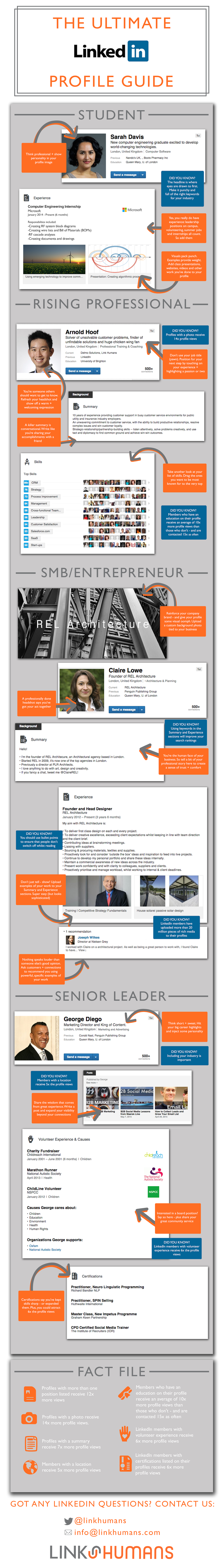 LinkedIn-Infographic-7th-October4