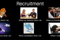 Recruitment-perceptions