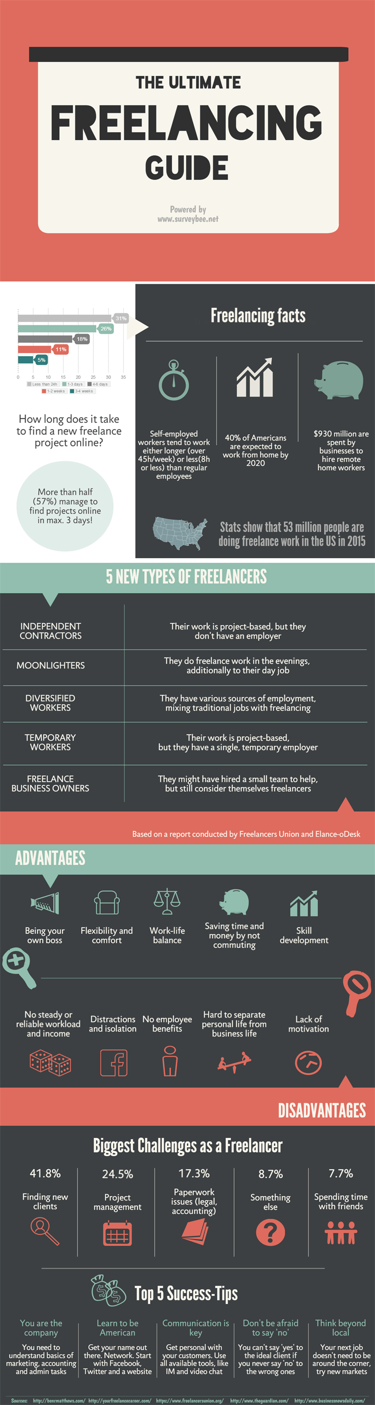 The_Ultimate_Freelancing_Guide_767x2872