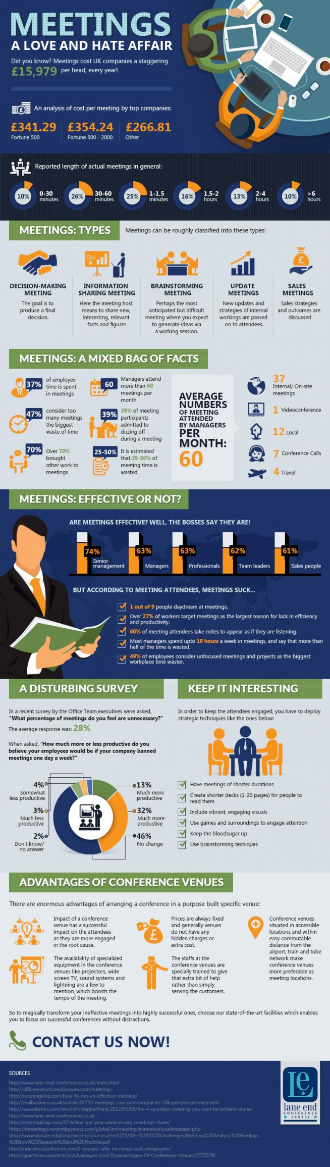 c2ag_654x2311_3_Meetings_Infographic