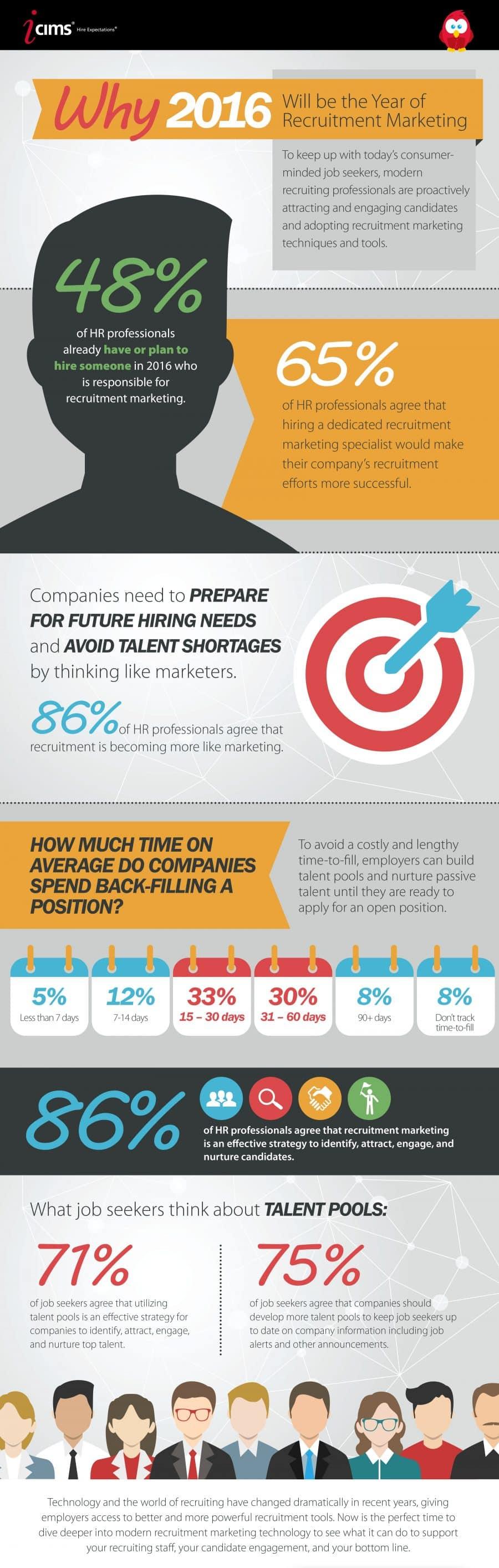 Recruitment-Marketing-Infographic (1)