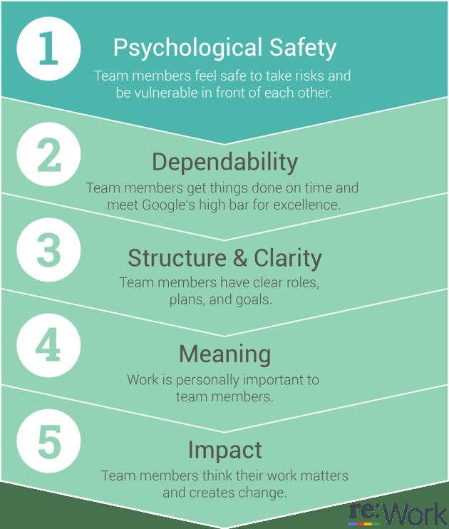 employee-traits